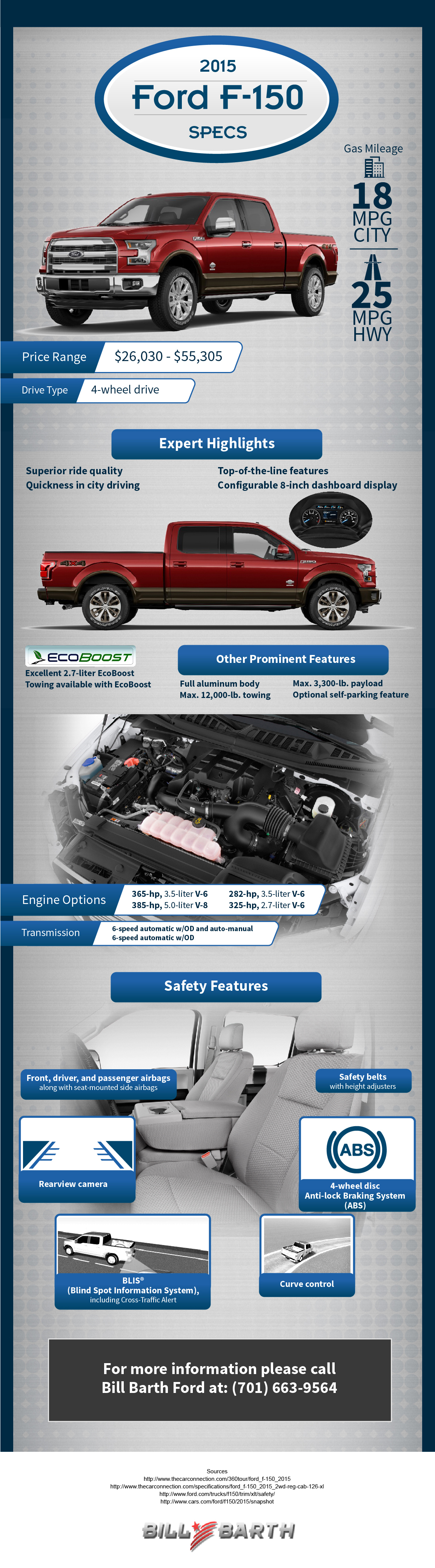 Infographic_wireframe_BillBarthFord_Sept2015_lrg Interesting Info About 2000 ford Ranger towing Capacity with Fascinating Images Cars Review